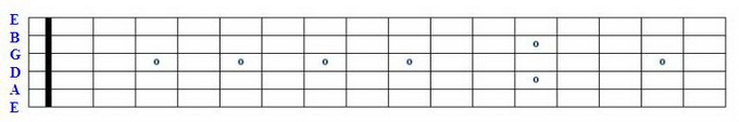 notes on first 2 strings of fretboard pdf