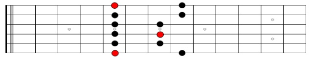 A Minor Pentatonic Pattern 3