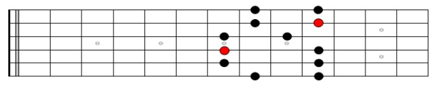 A Minor Pentatonic Pattern 4
