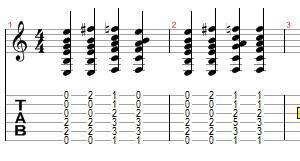 Adding Notes To The F Chord