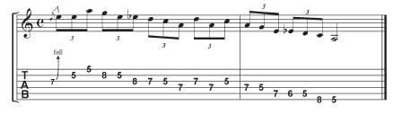 Blues Guitar Riff Exercise Lead Guitar Solo