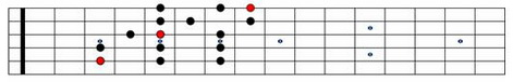 C Major Scale Warm Up Diagram