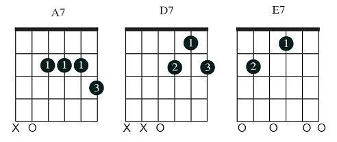 Chords For Blues