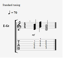Introduction to the 2-5-1 Jazz Chord Progression
