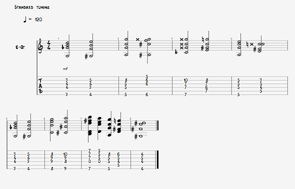 rhythm changes in jazz guitar